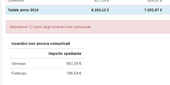 incentivi_non_comunicati